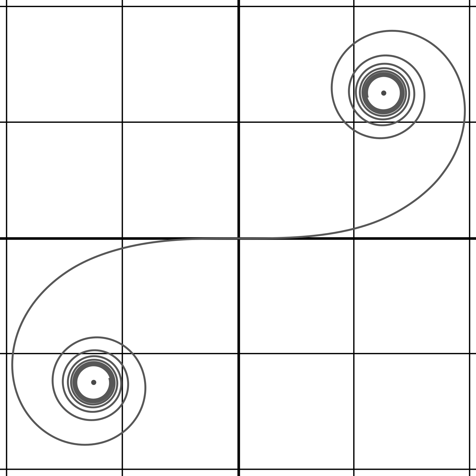 Bezier curves
