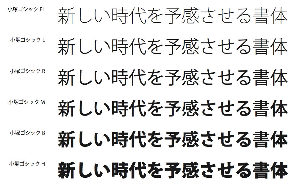 Apple: Leopard system fonts