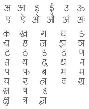 Anish Sundaran
