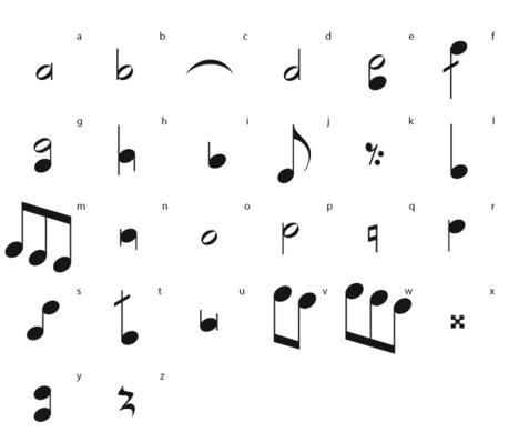 Cursive alphabet in text form