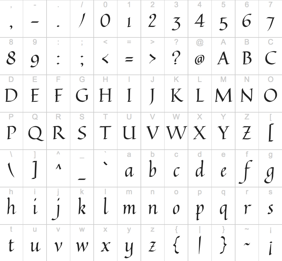 Types Of Font For Tattoos Throughout The American Type Scene Nevada
