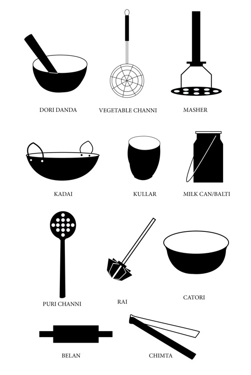 Kitchen Utensils Drawing With Names : Kitchen Utensils Names Indian kitchen utensils