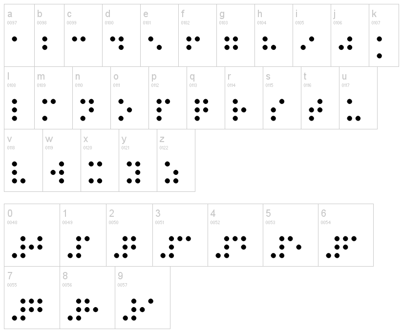 Braille fonts