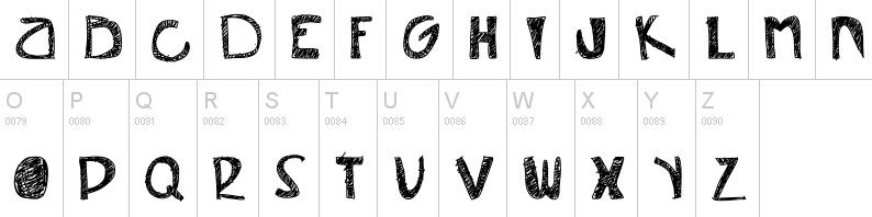 Designers Of Hand Printed Typefaces