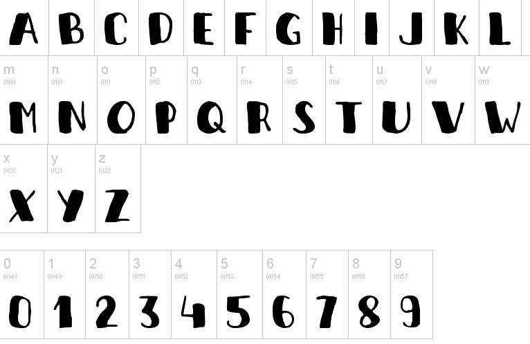 Eastern European Fonts
