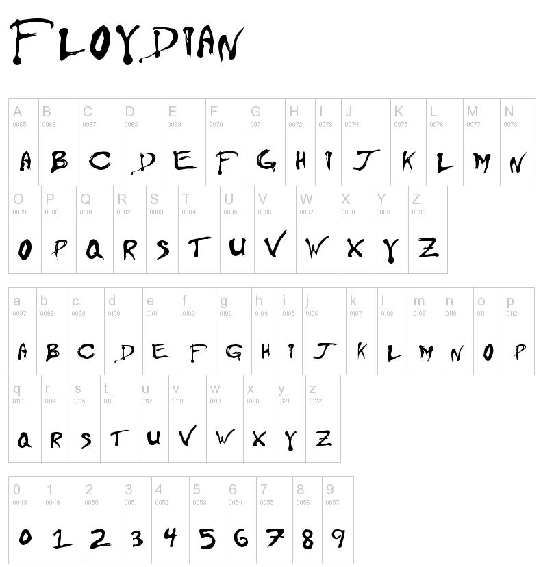 Floydian Scratchy Treefrog Style