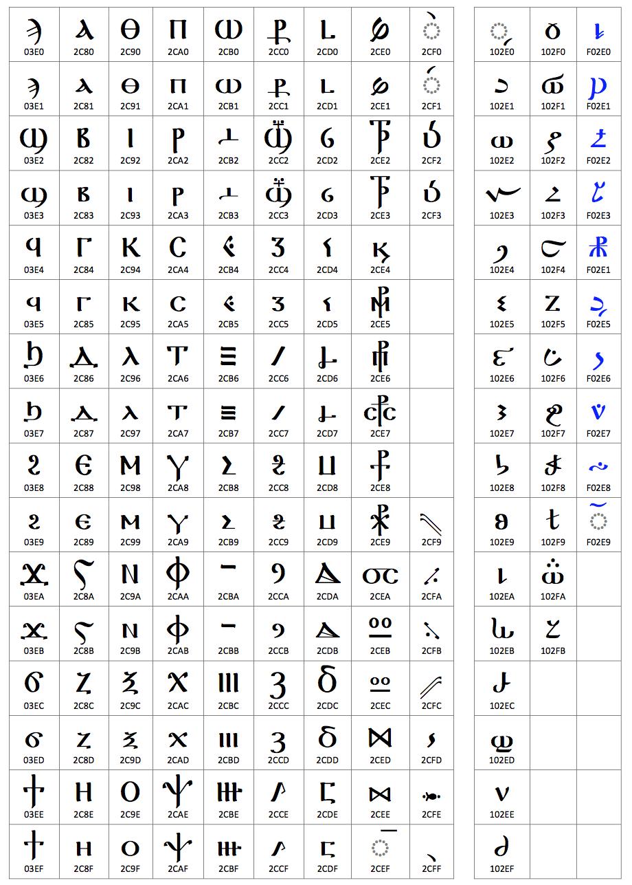 Pig latin writing ancient