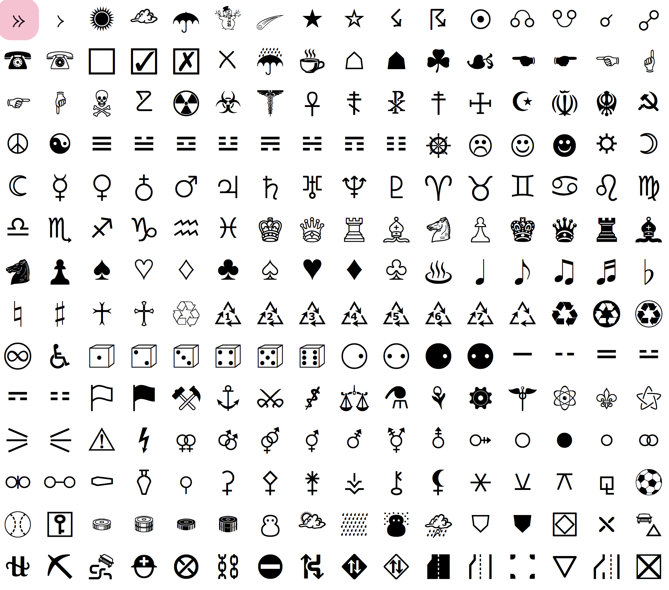 Unicode Fonts For Ancient Scripts