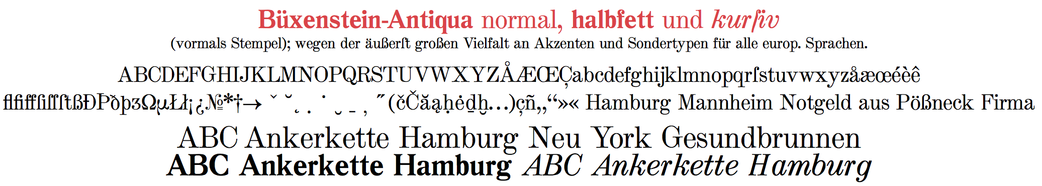 Font software