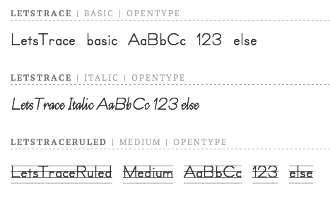 The Difficult Type
