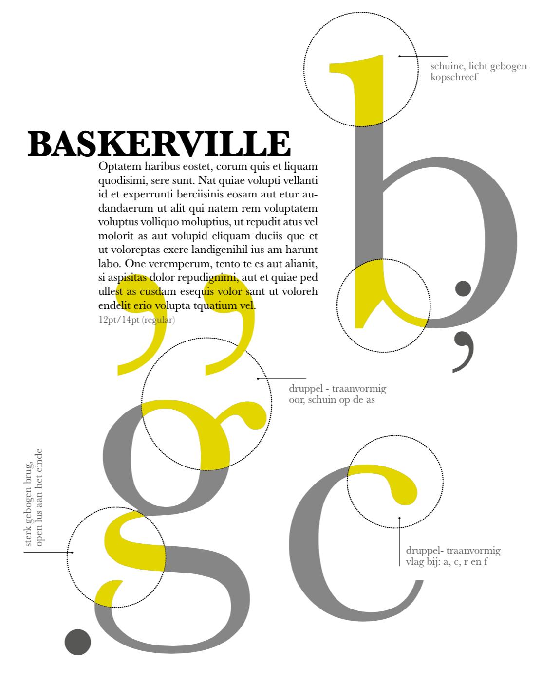 Baskerville Baskerville
