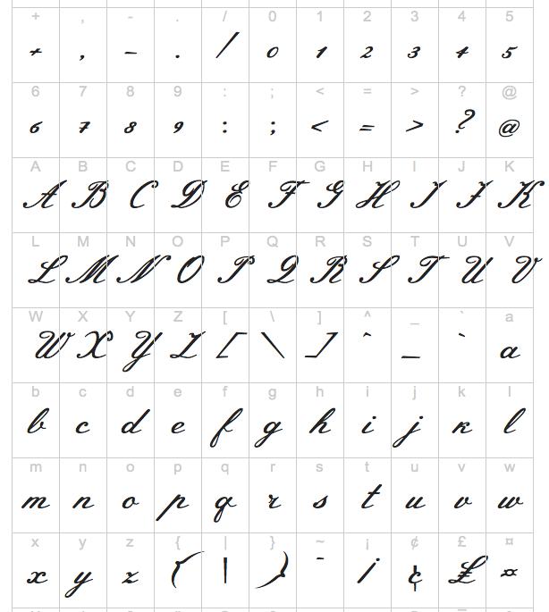 Vietnamese Handwriting Font Meie script (2012, john kallas
