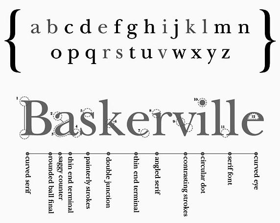 Textism baskerville Baskerville