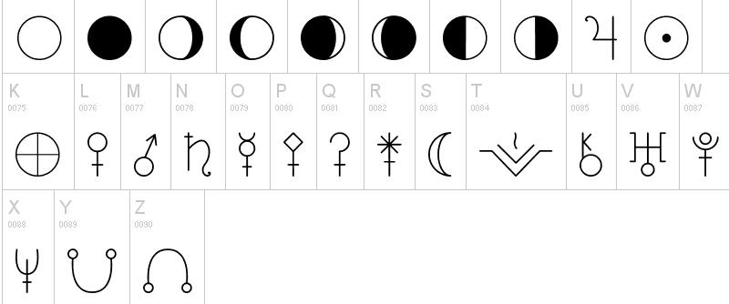 rongo rongo  easter island script  fonts