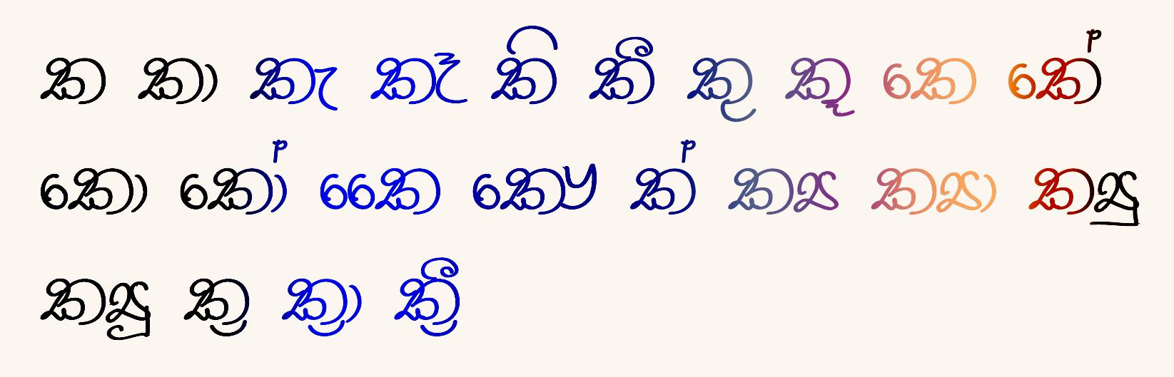 Kavinda Shyaman