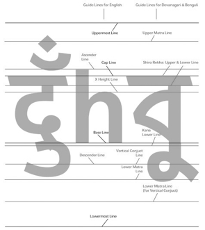 Indic language fonts