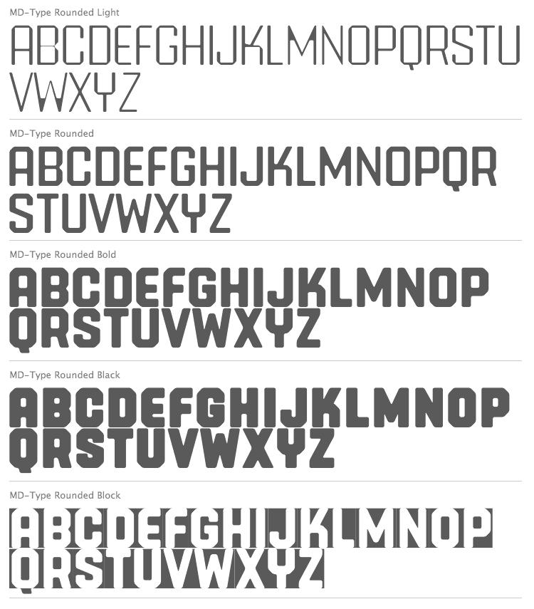 Script (Unicode)