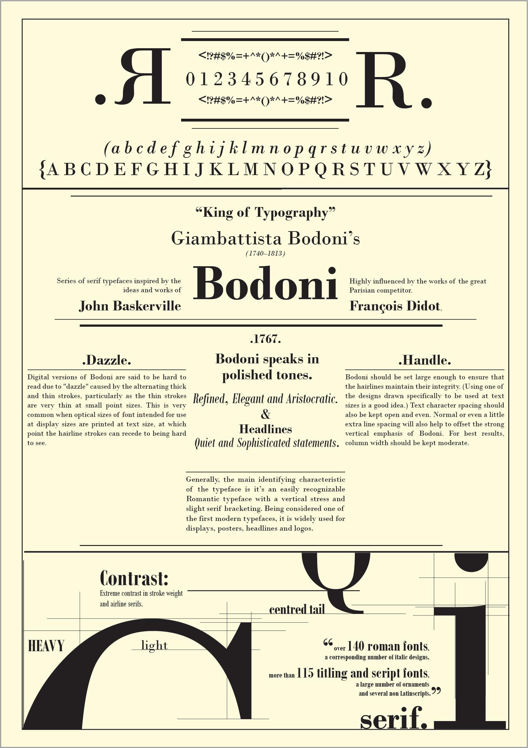 the work of giambattista bodoni a famous typographer