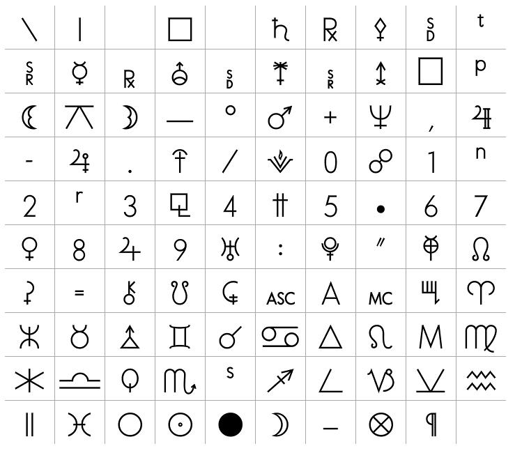 Japanese Alphabet Chart A Z The american type scene: arizona