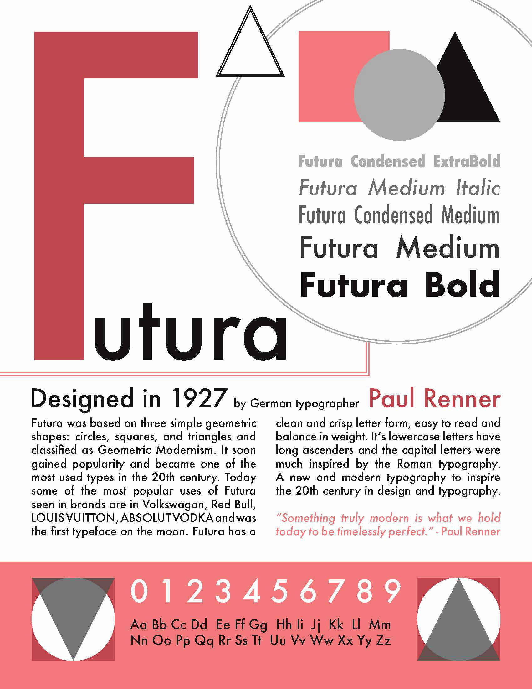 Futura Greek Condensed Medium