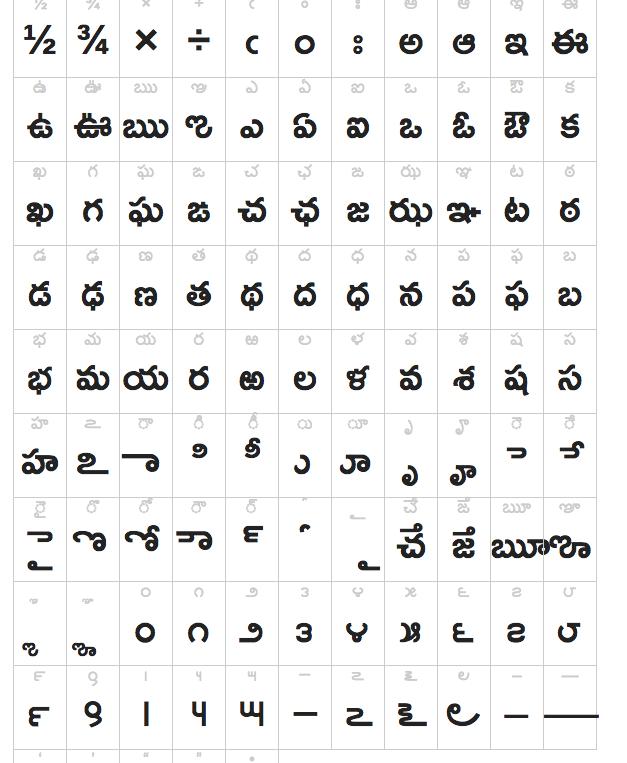 Type in Telugu