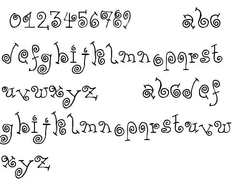 Font Environment