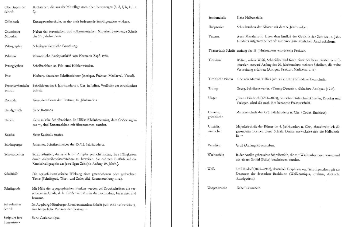 Dissertation Glossary Layout of Terms