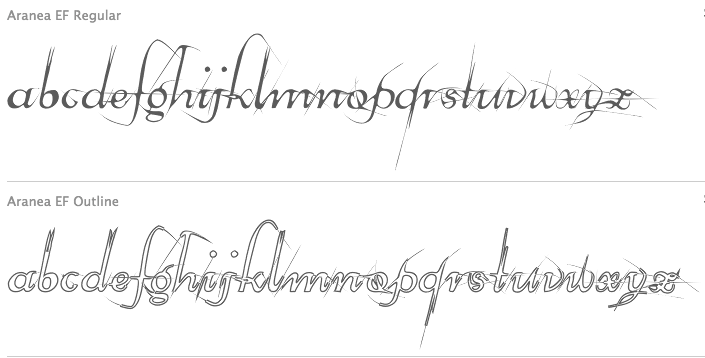 how to write in latin font