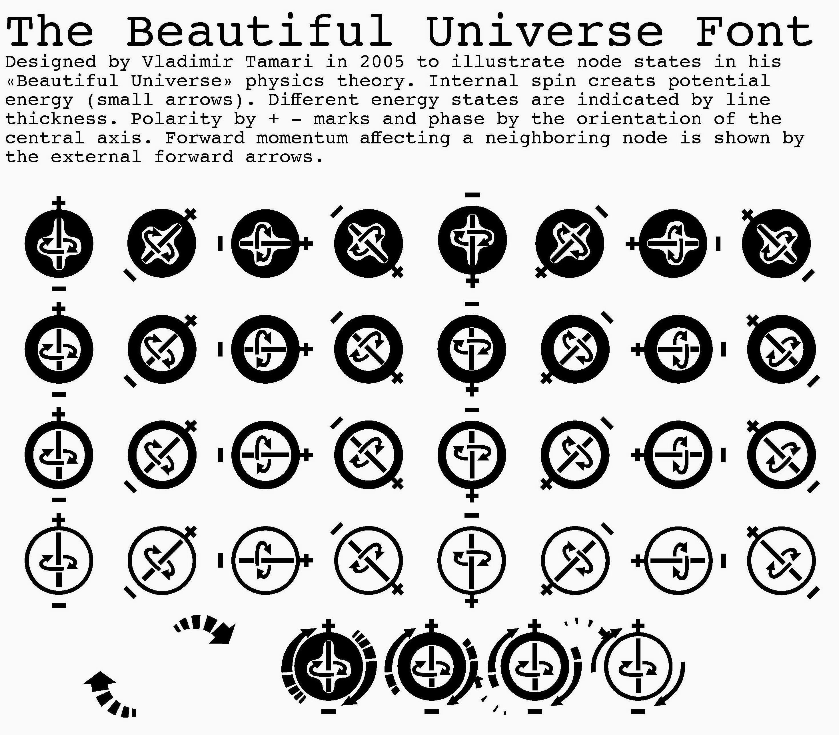 Vladimir tamari a physics symbol font designed to illustrate his physics theory buycottarizona