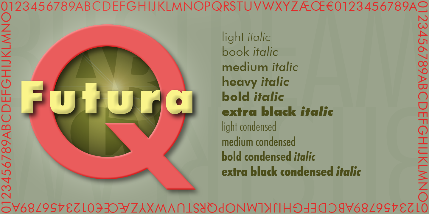 MyFonts: Futura and similar typefaces